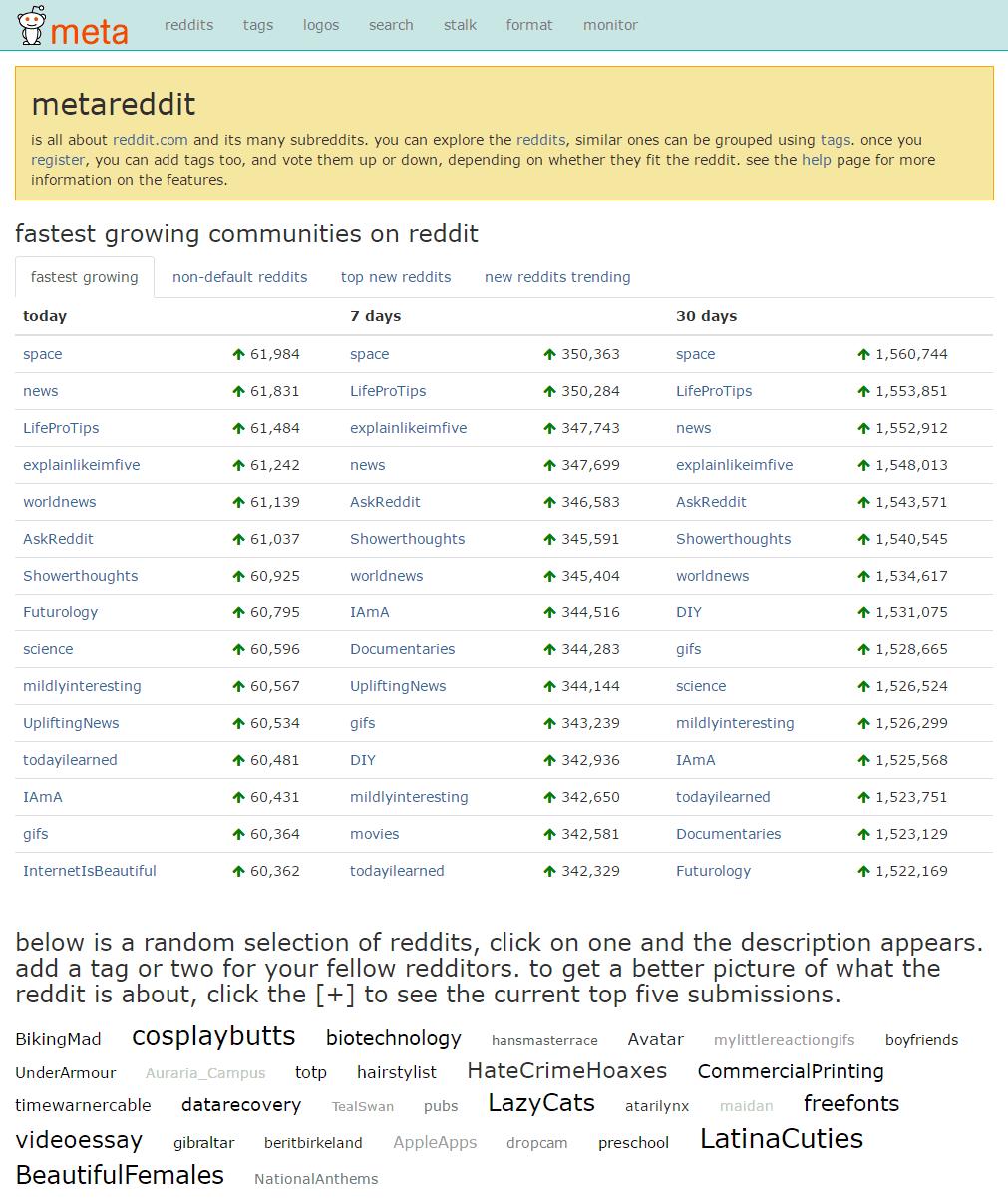 search using metareddit.com
