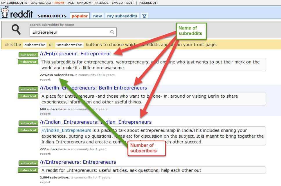 """entrepreneur"" keyword in subreddits"