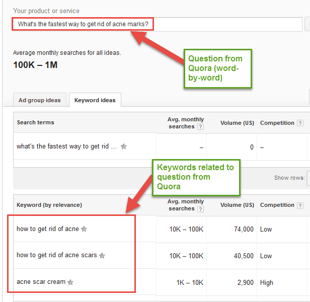 Question into Google Keyword Planner